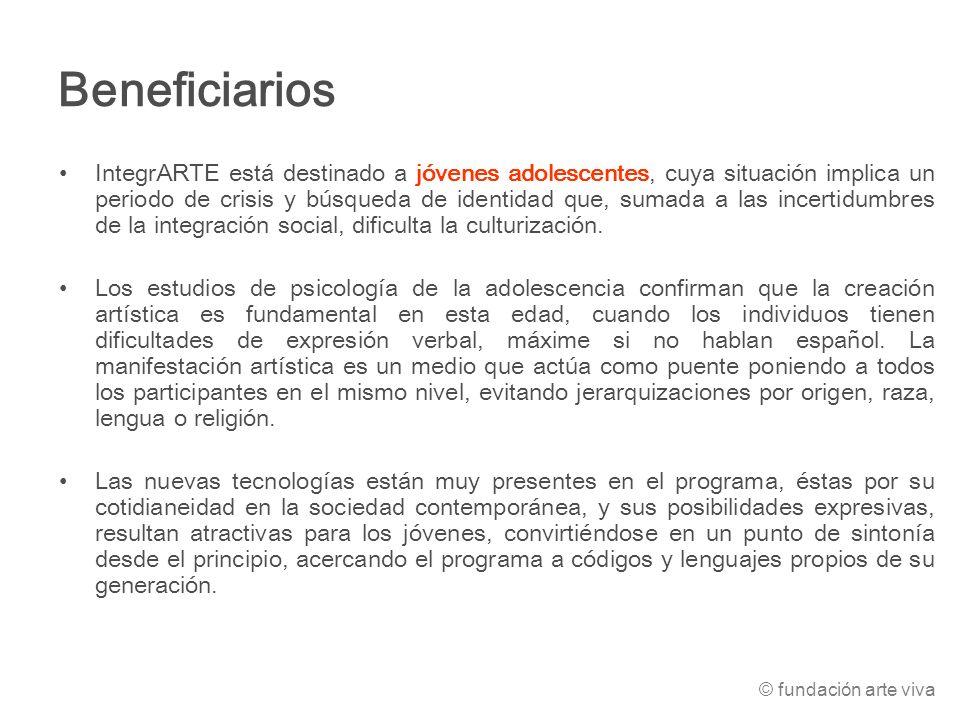 Metodología Metodología de Pensamiento Visual, favoreciendo el conocimiento mutuo y la integración de los inmigrantes.