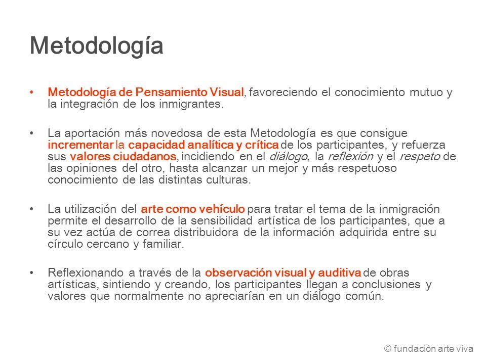 Metodología Metodología de Pensamiento Visual, favoreciendo el conocimiento mutuo y la integración de los inmigrantes. La aportación más novedosa de e