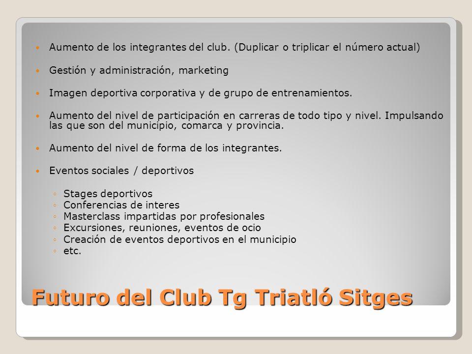 Futuro del Club Tg Triatló Sitges Aumento de los integrantes del club. (Duplicar o triplicar el número actual) Gestión y administración, marketing Ima