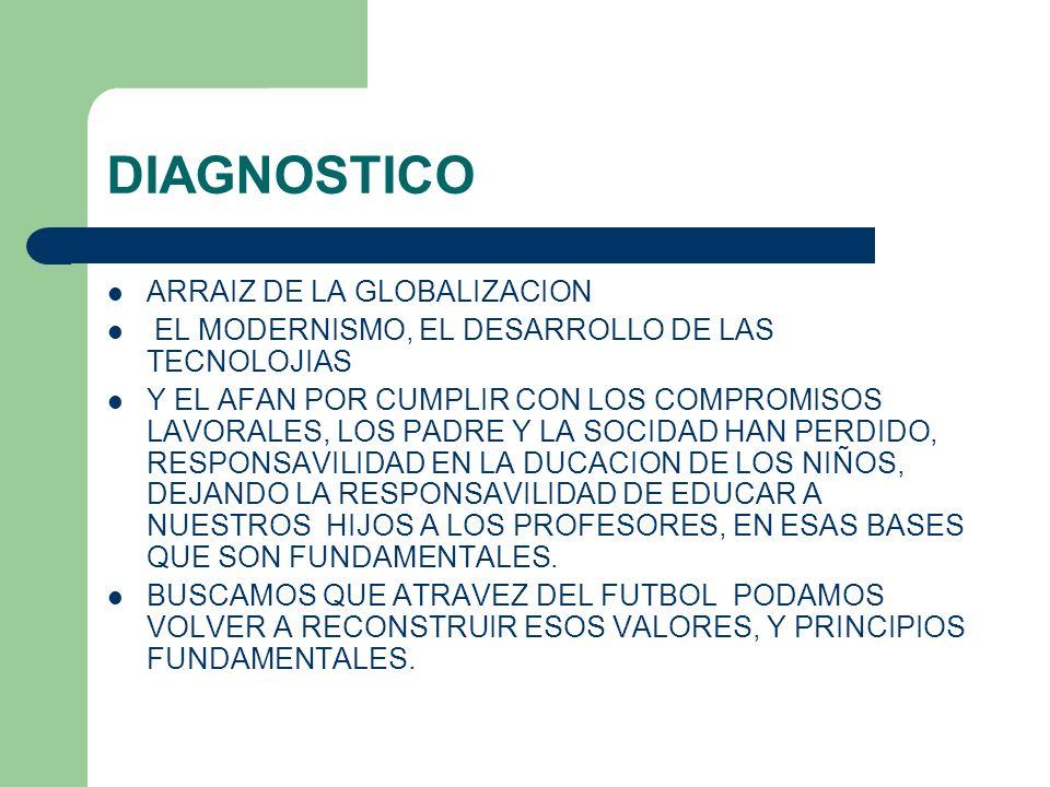 DIAGNOSTICO ARRAIZ DE LA GLOBALIZACION EL MODERNISMO, EL DESARROLLO DE LAS TECNOLOJIAS Y EL AFAN POR CUMPLIR CON LOS COMPROMISOS LAVORALES, LOS PADRE