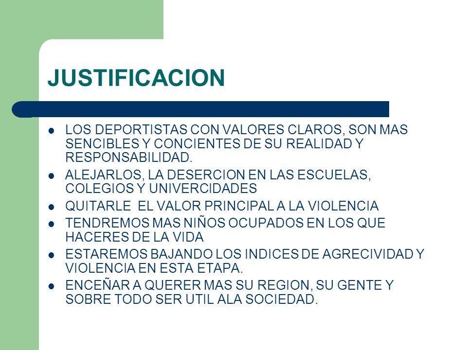 JUSTIFICACION LOS DEPORTISTAS CON VALORES CLAROS, SON MAS SENCIBLES Y CONCIENTES DE SU REALIDAD Y RESPONSABILIDAD. ALEJARLOS, LA DESERCION EN LAS ESCU