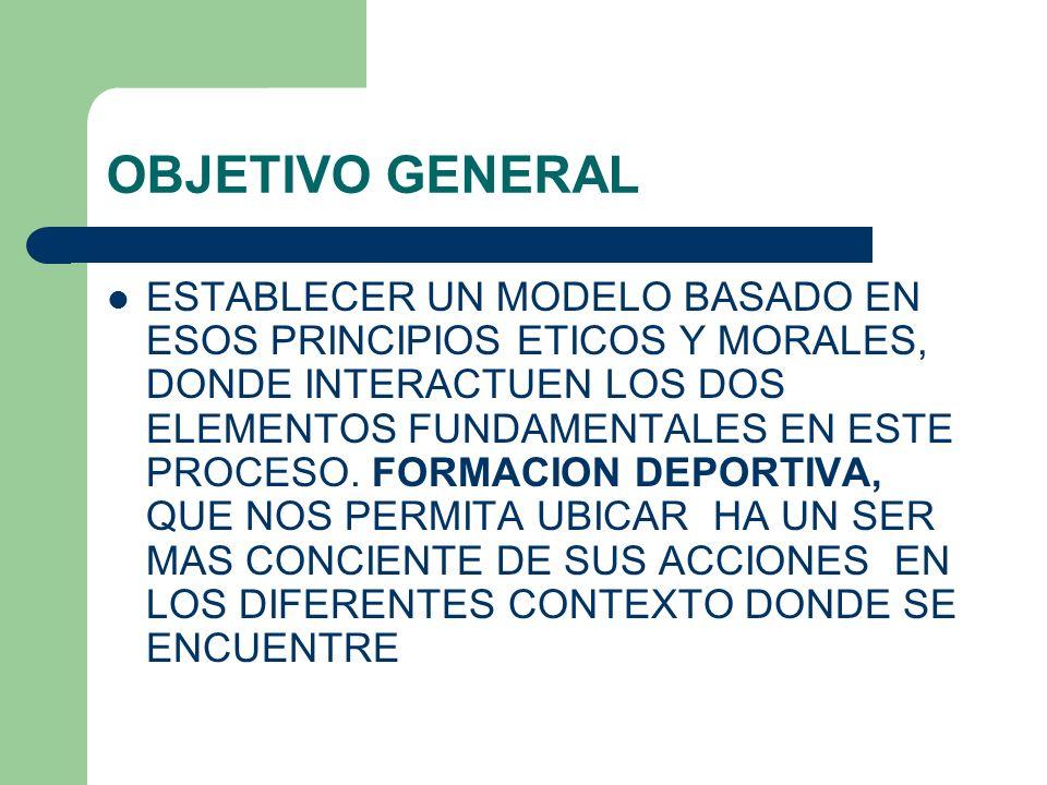 OBJETIVO GENERAL ESTABLECER UN MODELO BASADO EN ESOS PRINCIPIOS ETICOS Y MORALES, DONDE INTERACTUEN LOS DOS ELEMENTOS FUNDAMENTALES EN ESTE PROCESO. F