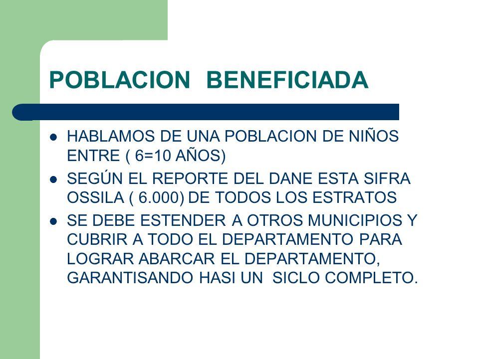 POBLACION BENEFICIADA HABLAMOS DE UNA POBLACION DE NIÑOS ENTRE ( 6=10 AÑOS) SEGÚN EL REPORTE DEL DANE ESTA SIFRA OSSILA ( 6.000) DE TODOS LOS ESTRATOS