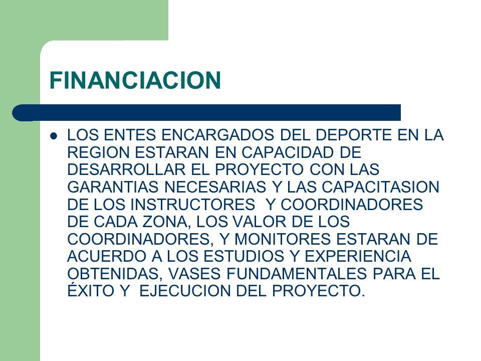 FINANCIACION LOS ENTES ENCARGADOS DEL DEPORTE EN LA REGION ESTARAN EN CAPACIDAD DE DESARROLLAR EL PROYECTO CON LAS GARANTIAS NECESARIAS Y LAS CAPACITA