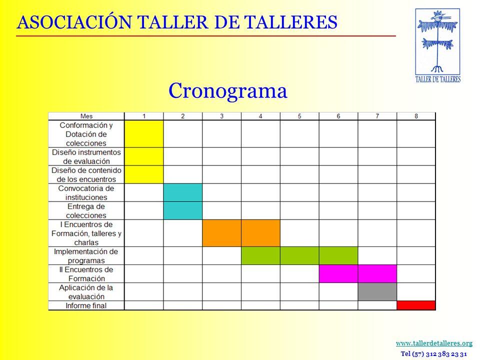 www.tallerdetalleres.org Tel (57) 312 383 23 31 Cronograma ASOCIACIÓN TALLER DE TALLERES