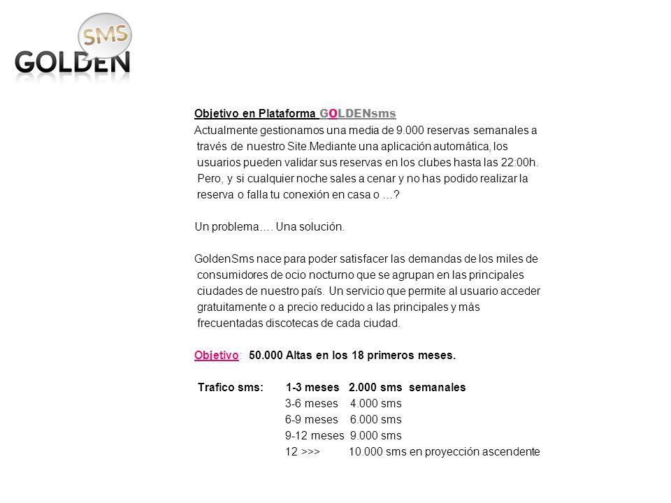 Objetivo en Plataforma GOLDENsms Actualmente gestionamos una media de 9.000 reservas semanales a través de nuestro Site.Mediante una aplicación automática, los usuarios pueden validar sus reservas en los clubes hasta las 22:00h.