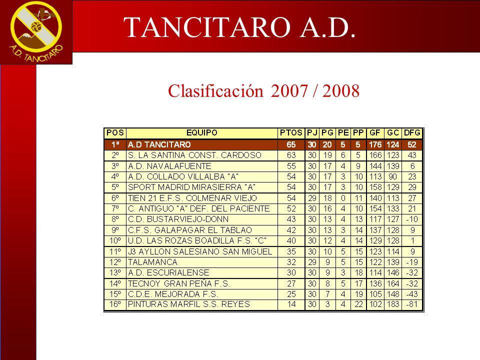 Clasificación 2007 / 2008 TANCITARO A.D.