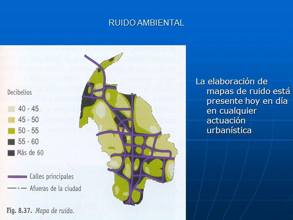 RUIDO AMBIENTAL La elaboración de mapas de ruido está presente hoy en día en cualquier actuación urbanística