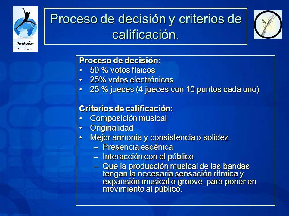 Impulsos Creativos Proceso de decisión y criterios de calificación.
