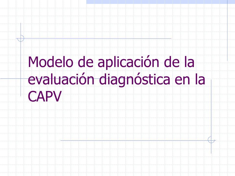 Modelo de aplicación de la evaluación diagnóstica en la CAPV