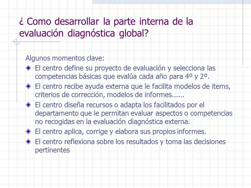 ¿ Como desarrollar la parte interna de la evaluación diagnóstica global? Algunos momentos clave: El centro define su proyecto de evaluación y seleccio