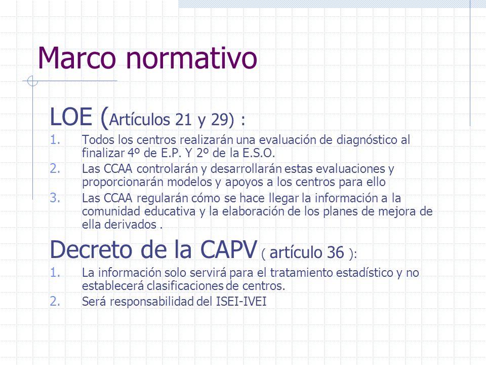 Marco normativo LOE ( Artículos 21 y 29) : 1. Todos los centros realizarán una evaluación de diagnóstico al finalizar 4º de E.P. Y 2º de la E.S.O. 2.