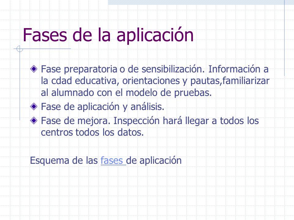 Fases de la aplicación Fase preparatoria o de sensibilización. Información a la cdad educativa, orientaciones y pautas,familiarizar al alumnado con el