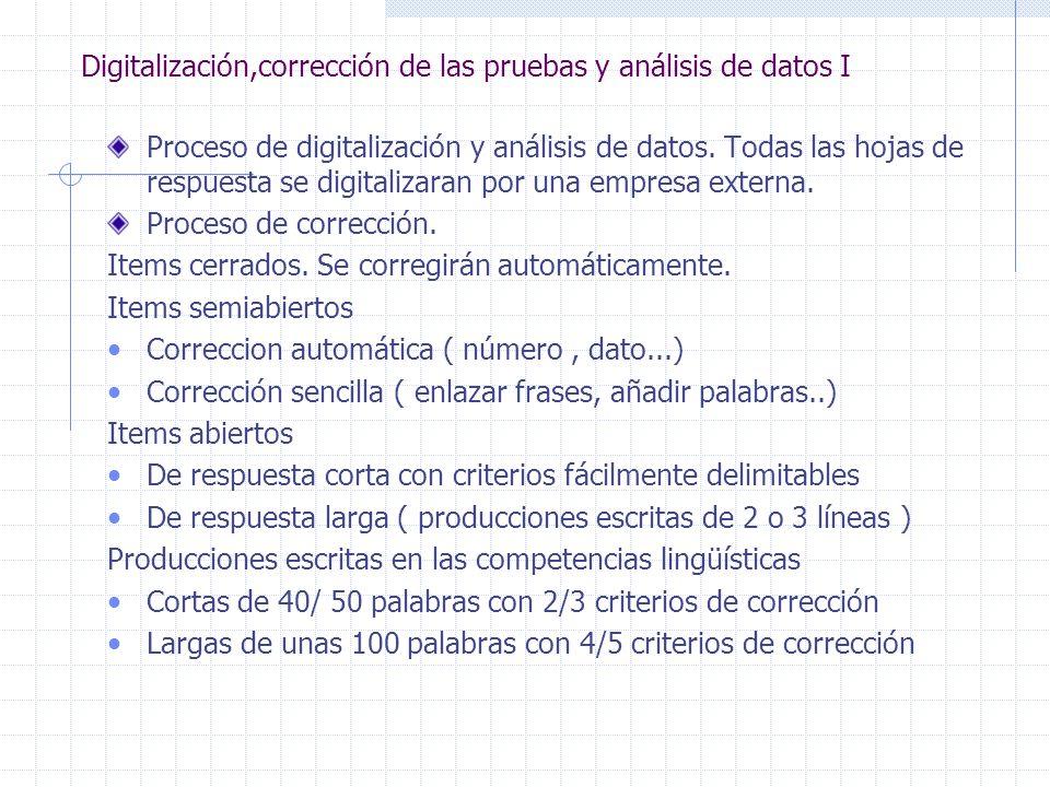 Digitalización,corrección de las pruebas y análisis de datos I Proceso de digitalización y análisis de datos. Todas las hojas de respuesta se digitali