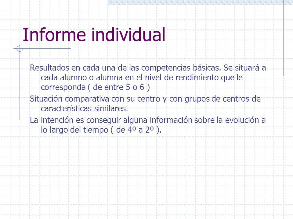 Informe individual Resultados en cada una de las competencias básicas. Se situará a cada alumno o alumna en el nivel de rendimiento que le corresponda
