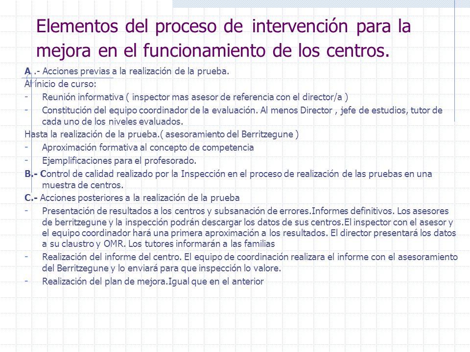 Elementos del proceso de intervención para la mejora en el funcionamiento de los centros. A.- Acciones previas a la realización de la prueba. Al inici