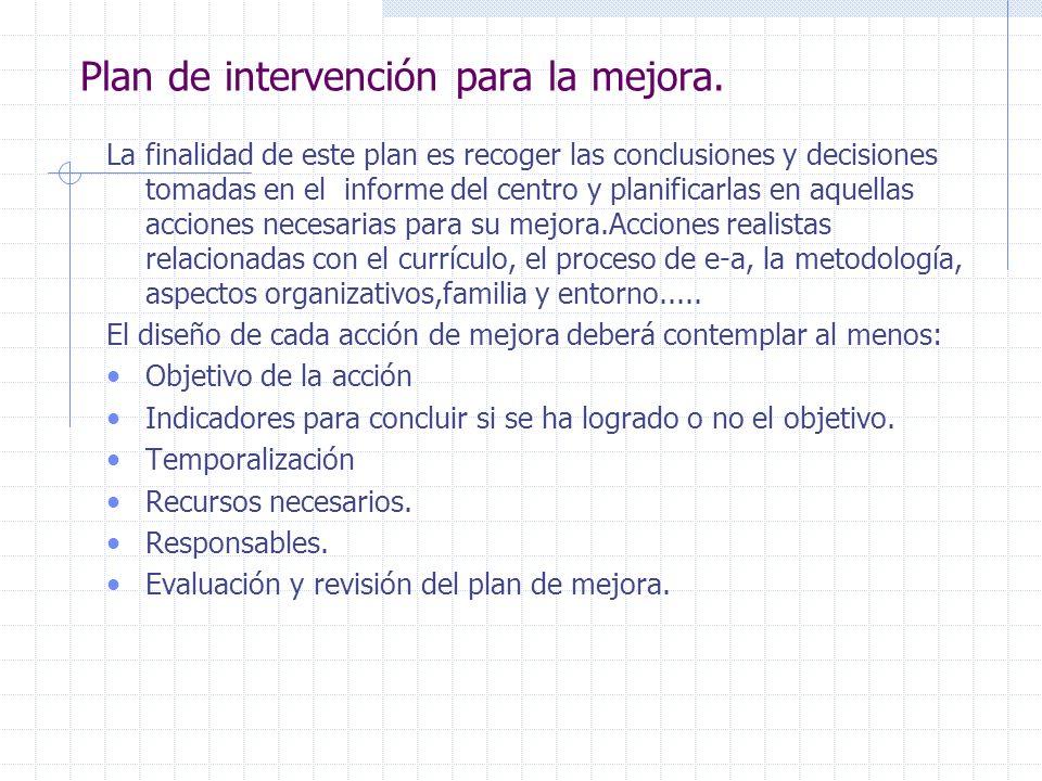 Plan de intervención para la mejora. La finalidad de este plan es recoger las conclusiones y decisiones tomadas en el informe del centro y planificarl