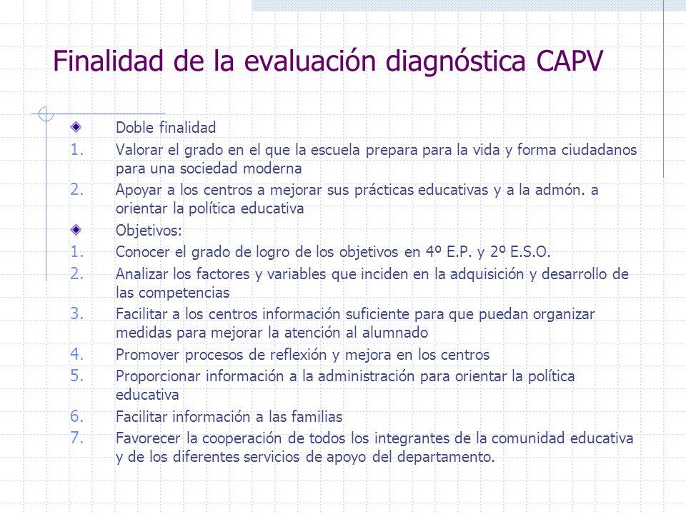 Finalidad de la evaluación diagnóstica CAPV Doble finalidad 1. Valorar el grado en el que la escuela prepara para la vida y forma ciudadanos para una