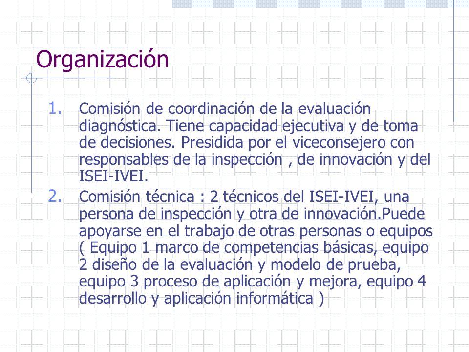 Organización 1. Comisión de coordinación de la evaluación diagnóstica. Tiene capacidad ejecutiva y de toma de decisiones. Presidida por el viceconseje