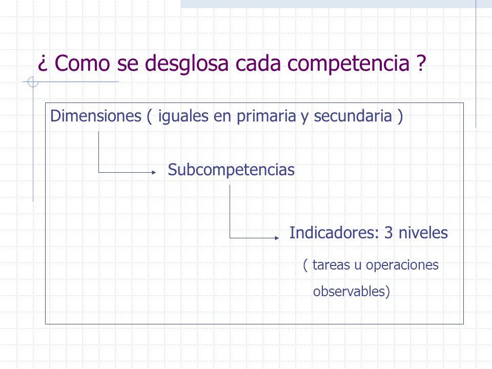 ¿ Como se desglosa cada competencia ? Dimensiones ( iguales en primaria y secundaria ) Subcompetencias Indicadores: 3 niveles ( tareas u operaciones o