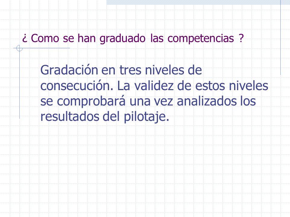 ¿ Como se han graduado las competencias ? Gradación en tres niveles de consecución. La validez de estos niveles se comprobará una vez analizados los r
