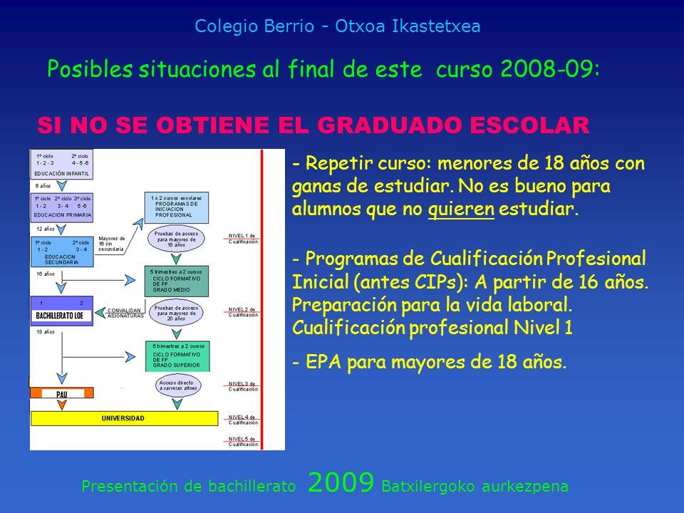 Presentación de bachillerato 2009 Batxilergoko aurkezpena Colegio Berrio - Otxoa Ikastetxea Posibles situaciones al final de este curso 2008-09: SI NO