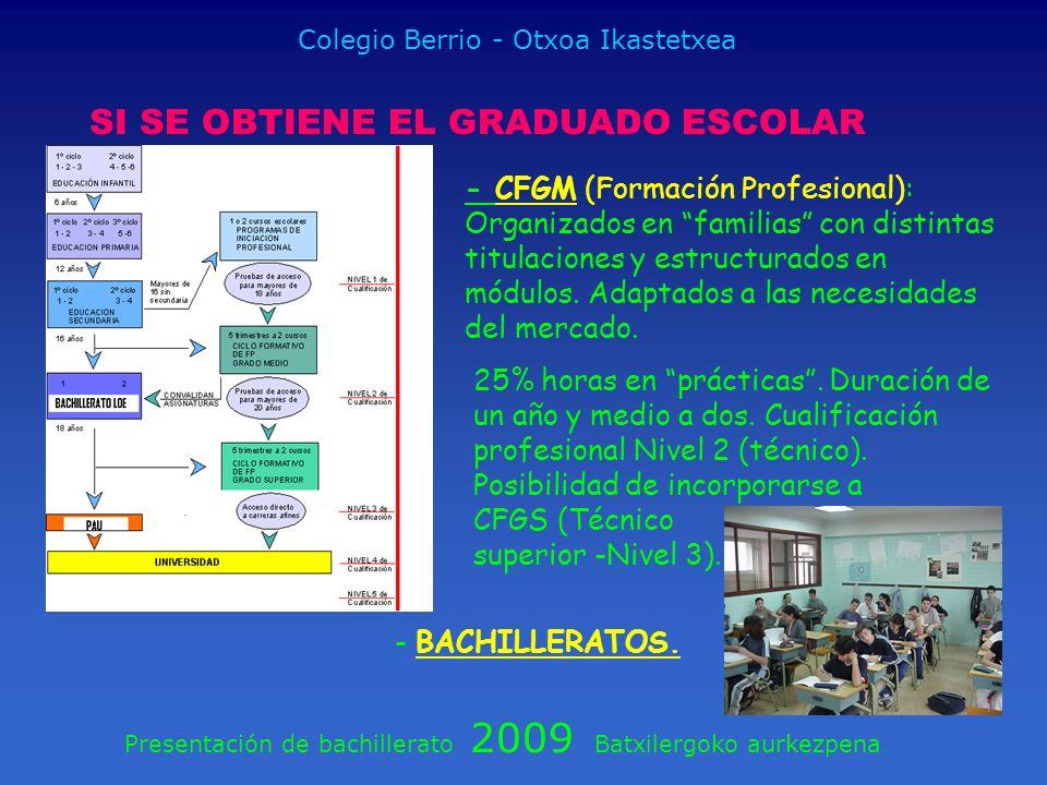 Presentación de bachillerato 2009 Batxilergoko aurkezpena Colegio Berrio - Otxoa Ikastetxea SI SE OBTIENE EL GRADUADO ESCOLAR - CFGM (Formación Profes