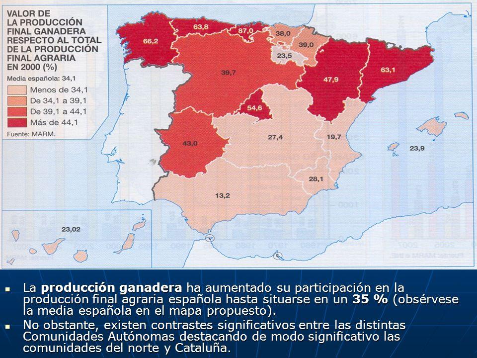 La producción ganadera ha aumentado su participación en la producción final agraria española hasta situarse en un 35 % (obsérvese la media española en