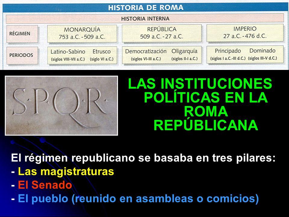 LAS INSTITUCIONES POLÍTICAS EN LA ROMA REPÚBLICANA El régimen republicano se basaba en tres pilares: - Las magistraturas - El Senado - El pueblo (reun