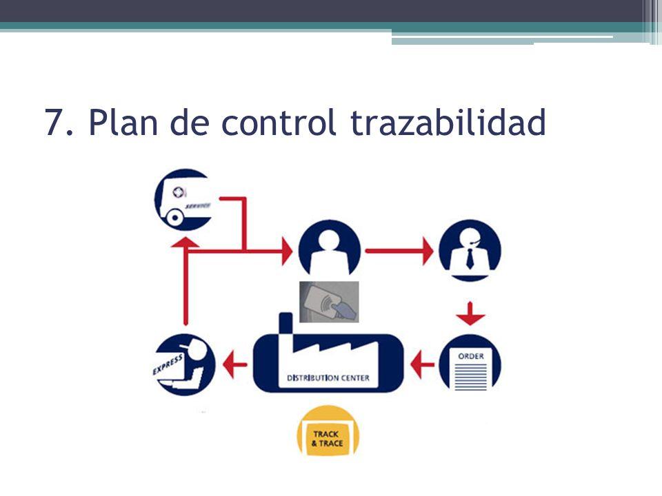 7. Plan de control trazabilidad
