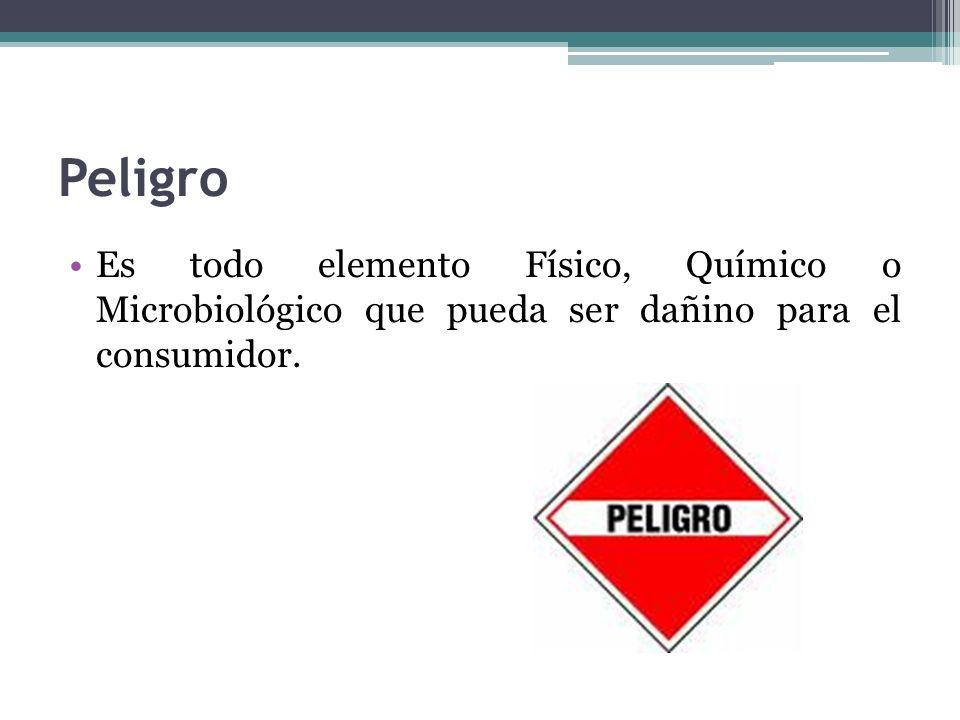 Peligro Es todo elemento Físico, Químico o Microbiológico que pueda ser dañino para el consumidor.