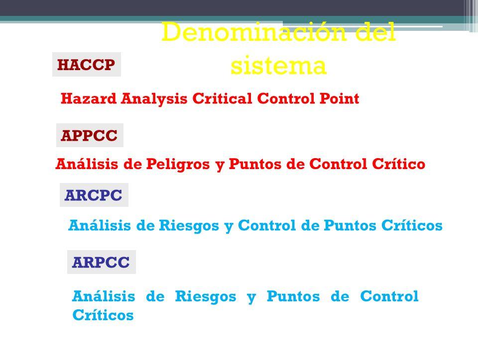 HACCP APPCC Hazard Analysis Critical Control Point Análisis de Peligros y Puntos de Control Crítico Denominación del sistema ARCPC ARPCC Análisis de R