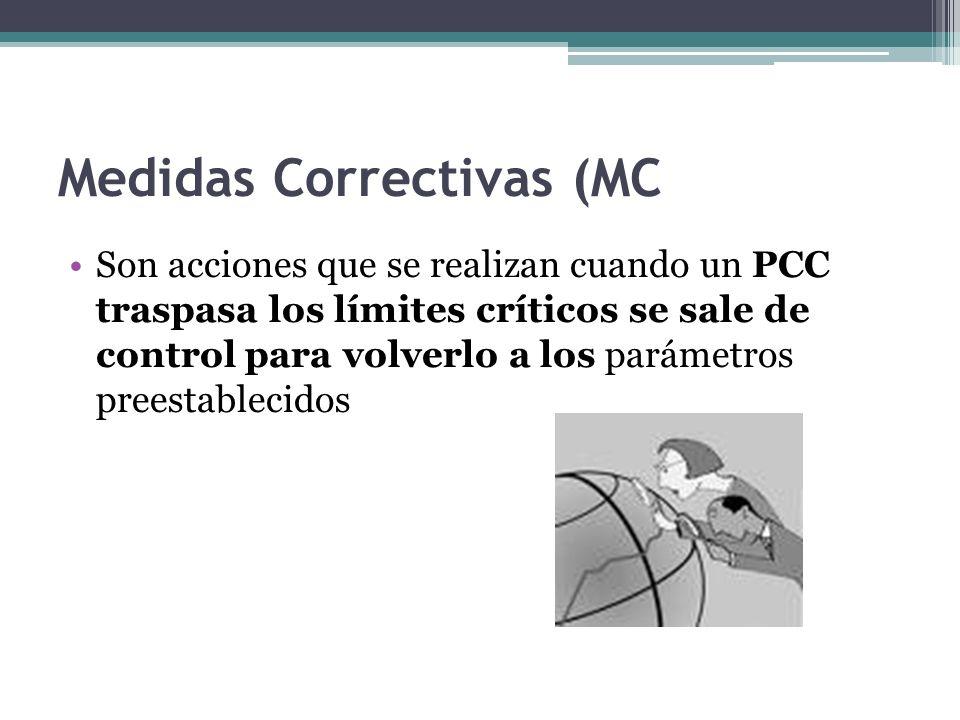 Medidas Correctivas (MC Son acciones que se realizan cuando un PCC traspasa los límites críticos se sale de control para volverlo a los parámetros pre