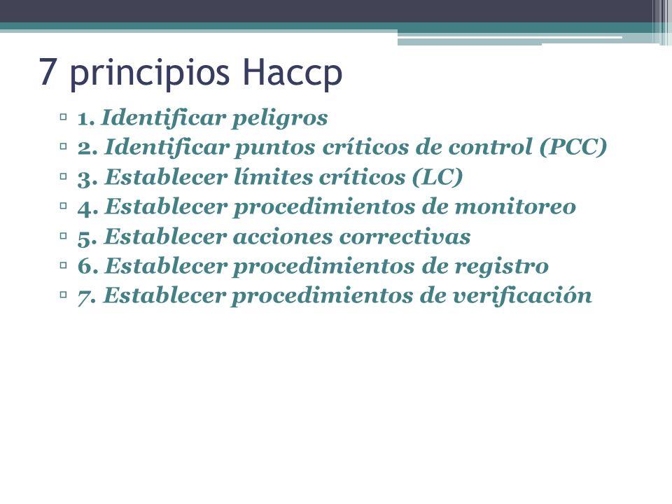 7 principios Haccp 1. Identificar peligros 2. Identificar puntos críticos de control (PCC) 3. Establecer límites críticos (LC) 4. Establecer procedimi