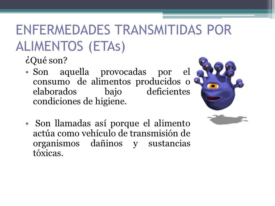 ENFERMEDADES TRANSMITIDAS POR ALIMENTOS (ETAs) ¿ Qué son? Son aquella provocadas por el consumo de alimentos producidos o elaborados bajo deficientes