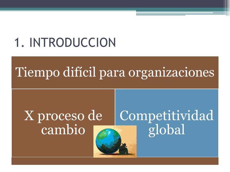1. INTRODUCCION Tiempo difícil para organizaciones X proceso de cambio Competitividad global