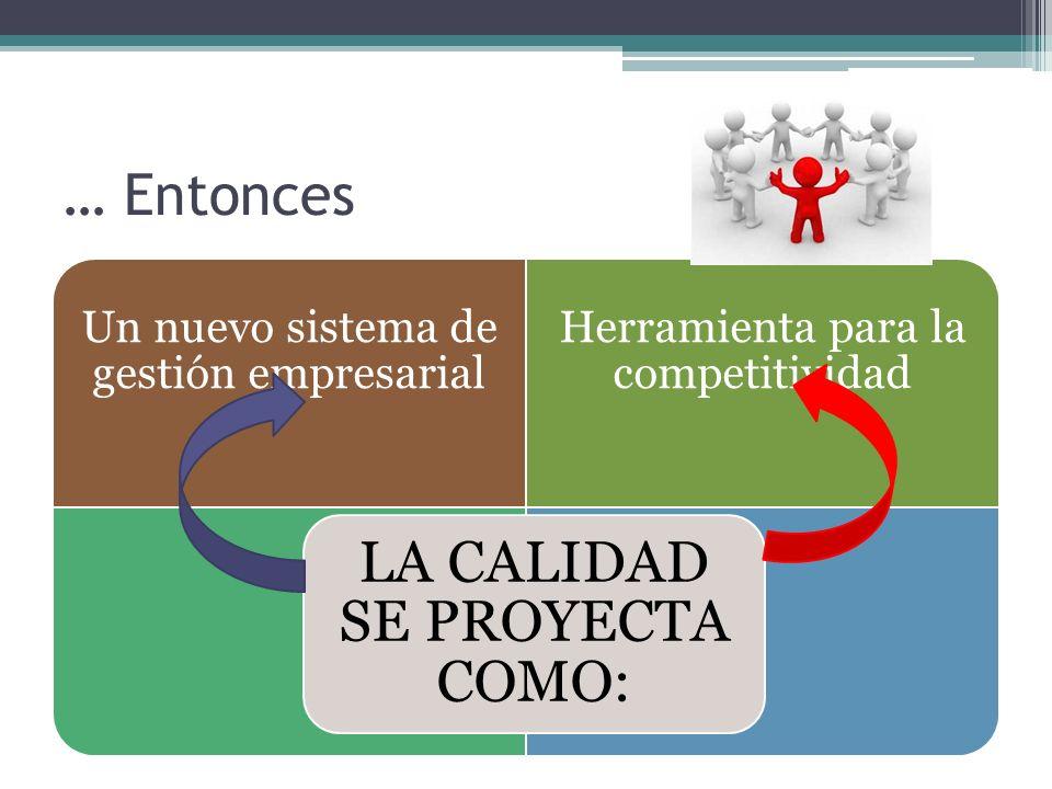 … Entonces Un nuevo sistema de gestión empresarial Herramienta para la competitividad LA CALIDAD SE PROYECTA COMO:
