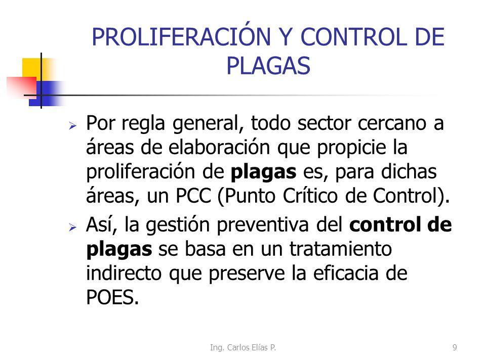 PROLIFERACIÓN Y CONTROL DE PLAGAS Por regla general, todo sector cercano a áreas de elaboración que propicie la proliferación de plagas es, para dicha