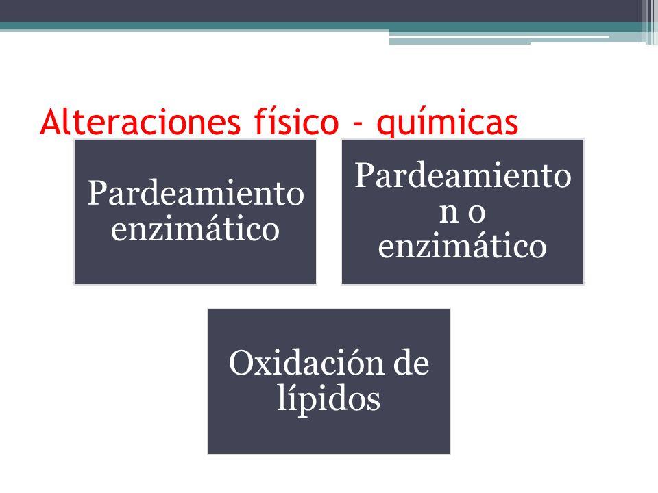 Alteraciones físico - químicas Pardeamiento enzimático Pardeamiento n o enzimático Oxidación de lípidos