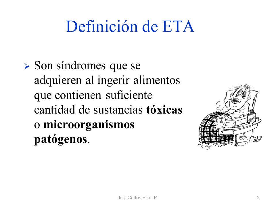 Ing. Carlos Elías P.2 Definición de ETA Son síndromes que se adquieren al ingerir alimentos que contienen suficiente cantidad de sustancias tóxicas o