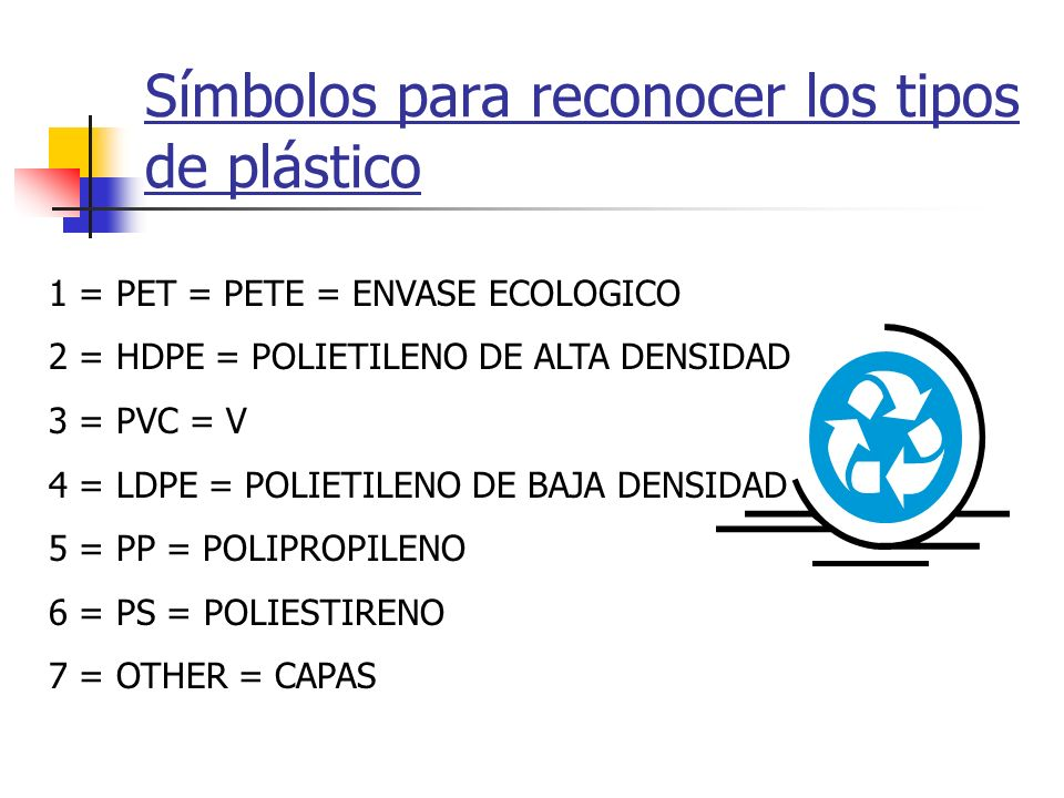 Símbolos para reconocer los tipos de plástico 1 = PET = PETE = ENVASE ECOLOGICO 2 = HDPE = POLIETILENO DE ALTA DENSIDAD 3 = PVC = V 4 = LDPE = POLIETI