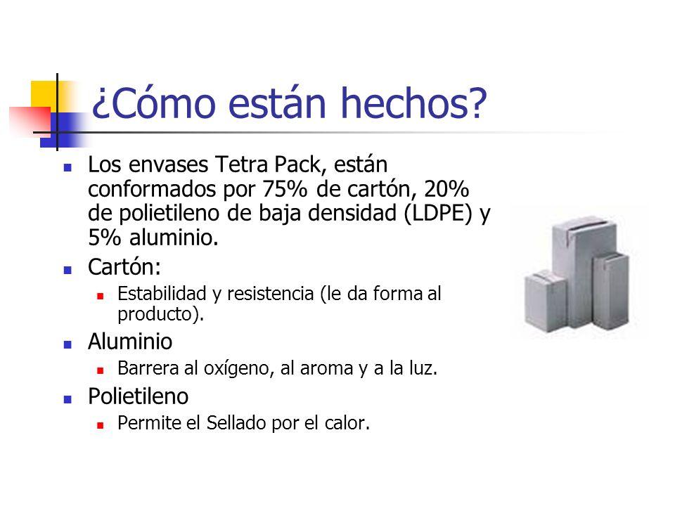 ¿Cómo están hechos? Los envases Tetra Pack, están conformados por 75% de cartón, 20% de polietileno de baja densidad (LDPE) y 5% aluminio. Cartón: Est