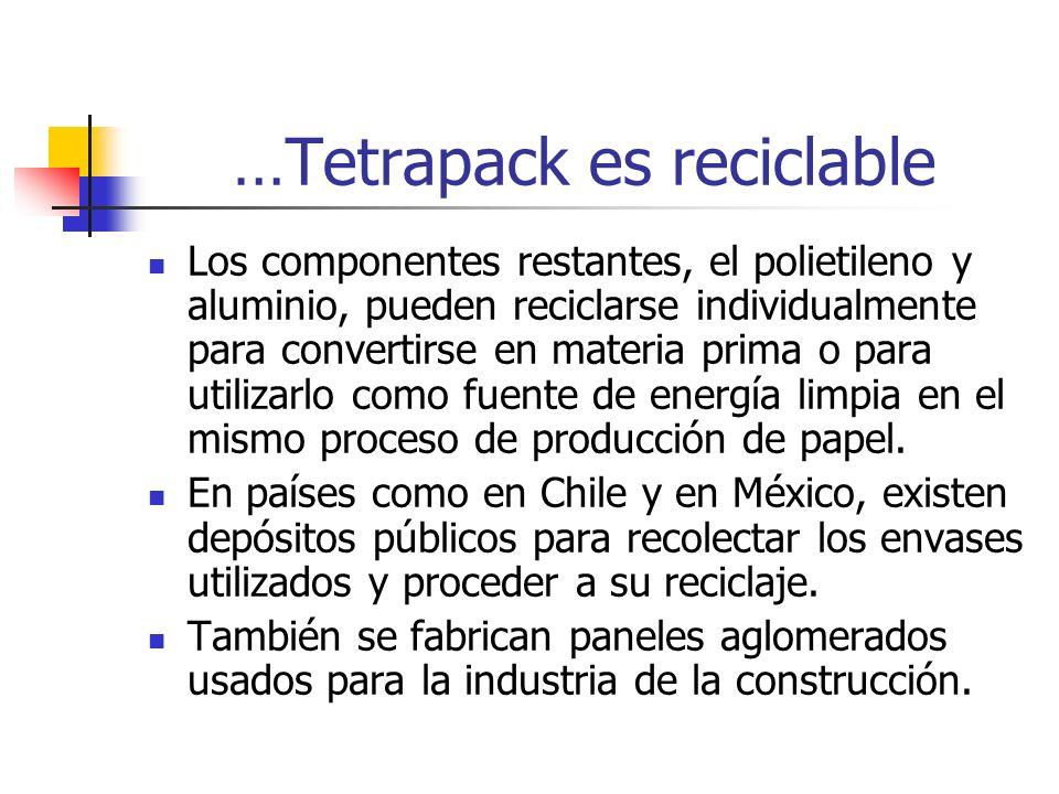 …Tetrapack es reciclable Los componentes restantes, el polietileno y aluminio, pueden reciclarse individualmente para convertirse en materia prima o p