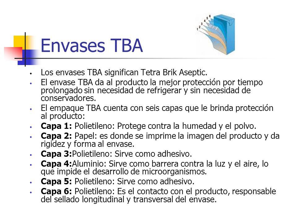 Envases TBA Los envases TBA significan Tetra Brik Aseptic. El envase TBA da al producto la mejor protección por tiempo prolongado sin necesidad de ref