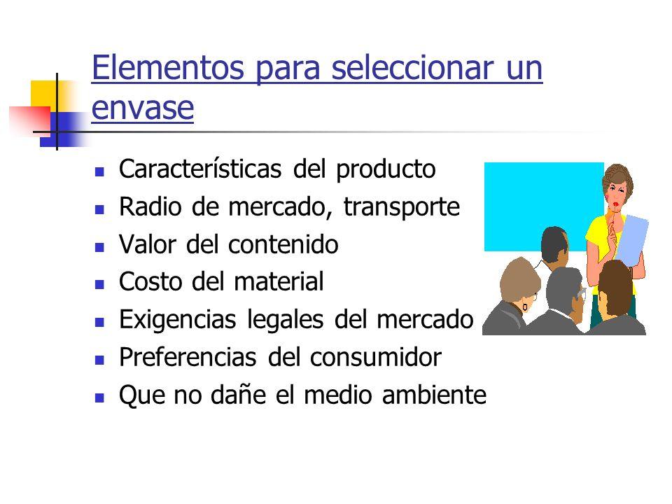 Elementos para seleccionar un envase Características del producto Radio de mercado, transporte Valor del contenido Costo del material Exigencias legal