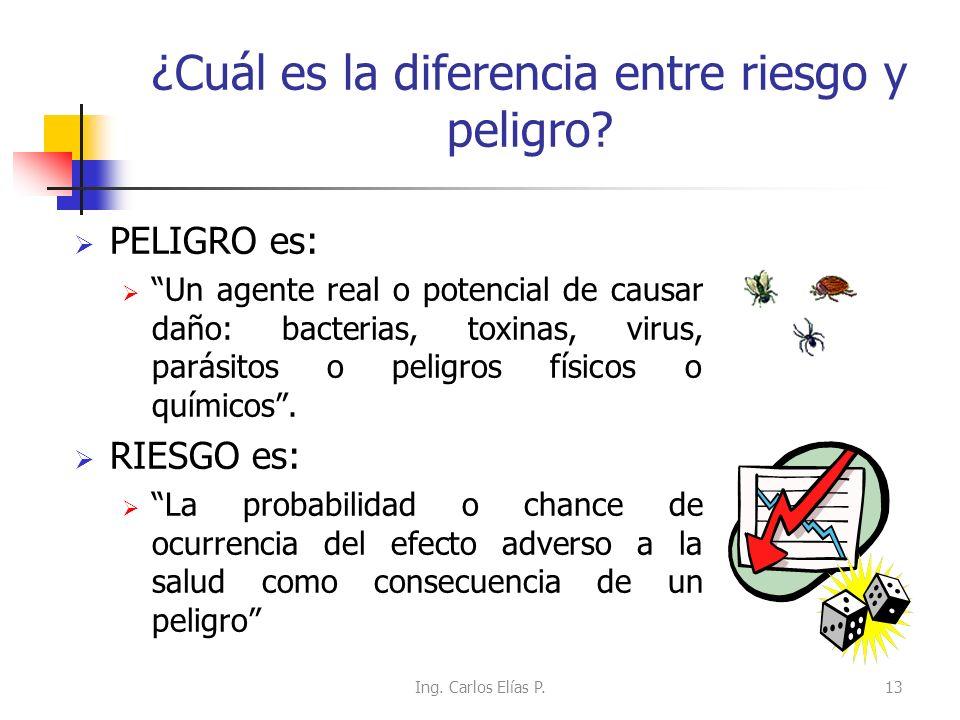 ¿Cuál es la diferencia entre riesgo y peligro? PELIGRO es: Un agente real o potencial de causar daño: bacterias, toxinas, virus, parásitos o peligros