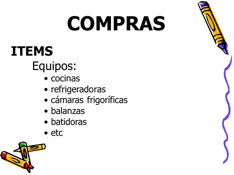 ITEMS Equipos: cocinas refrigeradoras cámaras frigoríficas balanzas batidoras etc COMPRAS