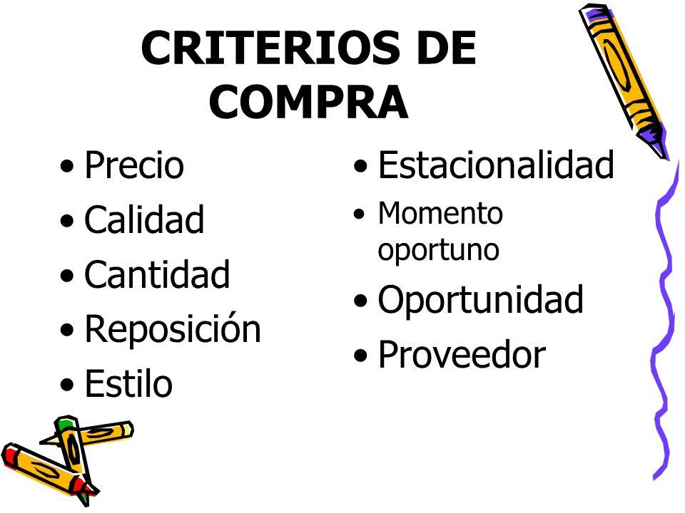 CRITERIOS DE COMPRA Precio Calidad Cantidad Reposición Estilo Estacionalidad Momento oportuno Oportunidad Proveedor