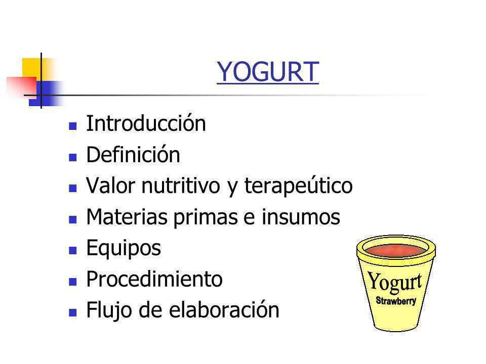 YOGURT Introducción Definición Valor nutritivo y terapeútico Materias primas e insumos Equipos Procedimiento Flujo de elaboración