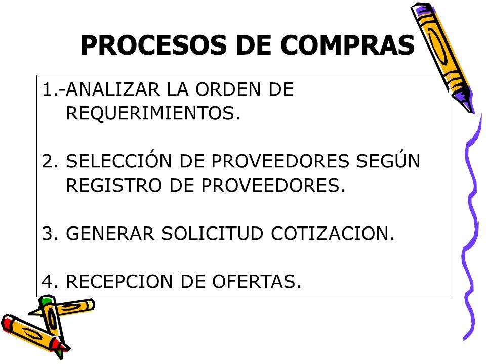 PROCESOS DE COMPRAS 1.-ANALIZAR LA ORDEN DE REQUERIMIENTOS. 2.SELECCIÓN DE PROVEEDORES SEGÚN REGISTRO DE PROVEEDORES. 3.GENERAR SOLICITUD COTIZACION.